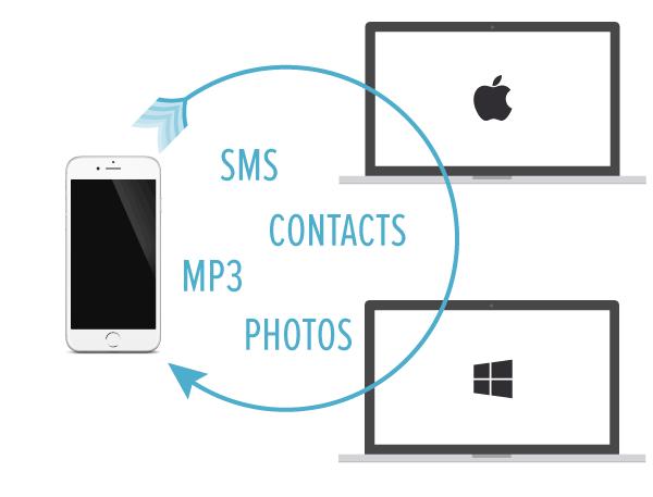 Iphone Sauvegarder Importer Exporter Transferer